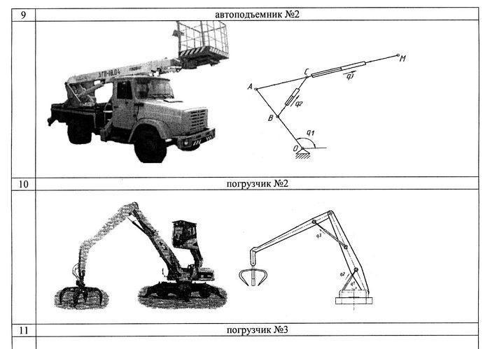 Динамика подъёмно- транспортных машин и роботов
