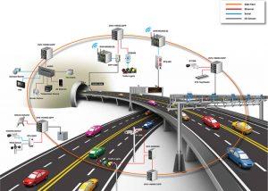 Системы автоматизированного проектирования наземных транспортно-технологических средств